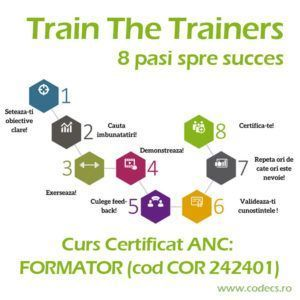 train the trainers curs CODECS - program Qriser